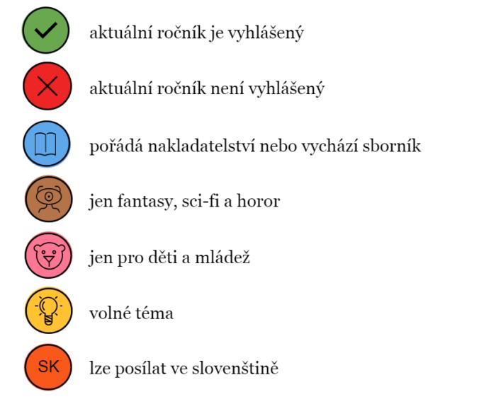 piktogramy k soutěžím